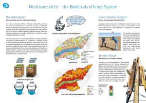 Wasserschutz-Tafel 3