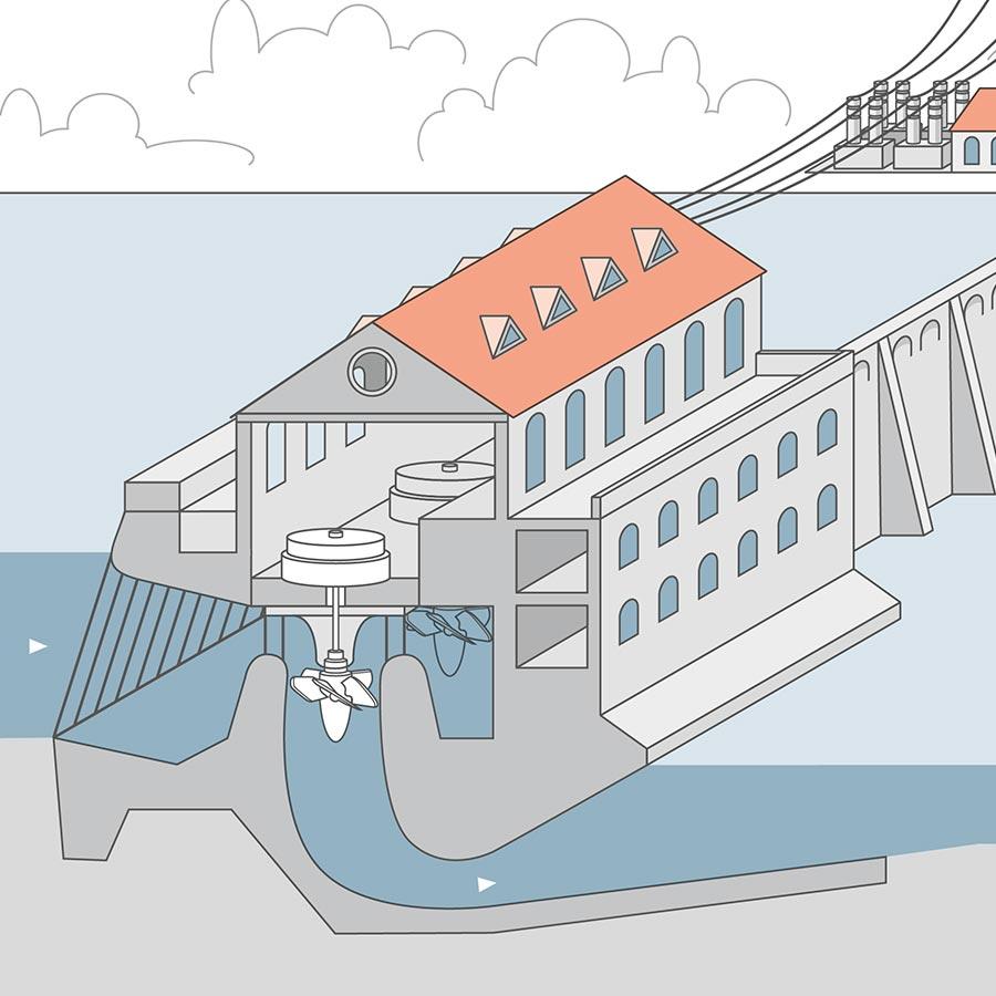 Illustration Laufwasserkraftwerk